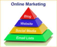 Web marketing content writers online